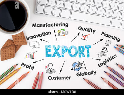 Export, Product Merchandise Retail Concept. Chart with keywords and icons - Stock Photo