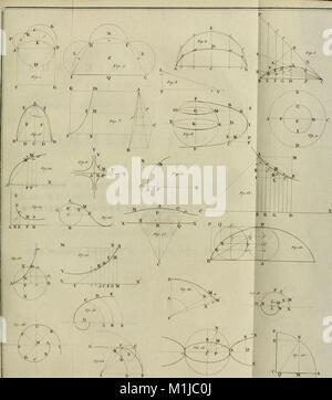 Annales Academiae Lugduno-Batavae (1821 - 1822) (17577969144) - Stock Photo