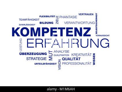 Wortwolke zu Kompetenz und Erfahrung - Stock Photo