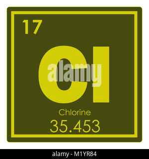 Symbol for the chemical element chlorine stock photo royalty free chlorine chemical element periodic table science symbol stock photo urtaz Gallery