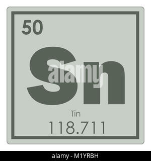 Tin chemical element periodic table science symbol stock photo tin chemical element periodic table science symbol stock photo urtaz Gallery