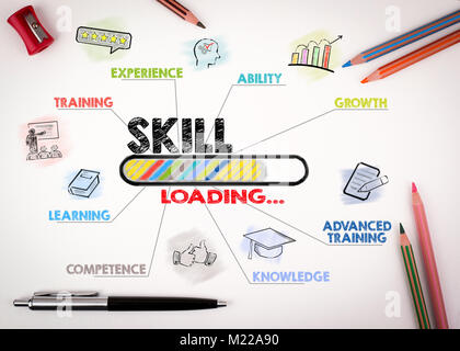 skill Concept. Chart with keywords and icons on white background - Stock Photo