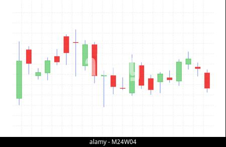 Business candle stick graph chart of stock market on white background - Stock Photo