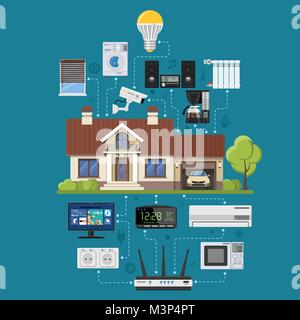 Smart Home and Internet of Things - Stock Photo