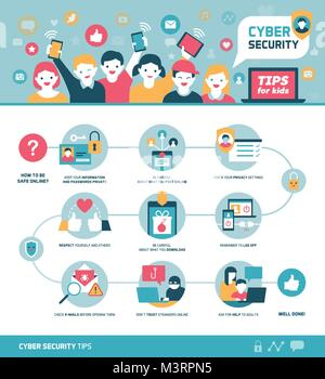 Cyber security tips for kids infographic: how to connect online and use social network safely, vector infographic - Stock Photo