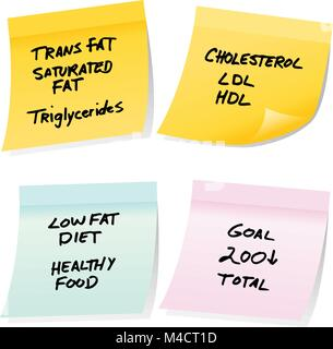 An image of cholesterol sticky notes. - Stock Photo