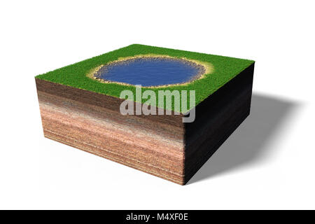cross section of ground with small lake and grass, pond cube concept (3d illustration, isolated on white background) - Stock Photo