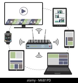 Smart device- smartphone, laptop, TV,tablet pc, watch , ebook and wi fi router , flat design, vector illustration - Stock Photo