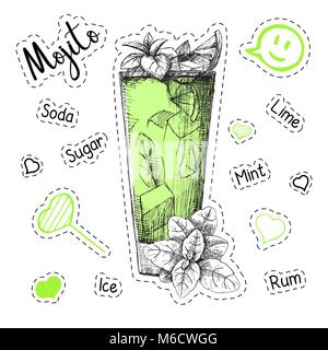 Simple recipe for an alcoholic cocktail Mojito. Vector illustration of a sketch style. - Stock Photo