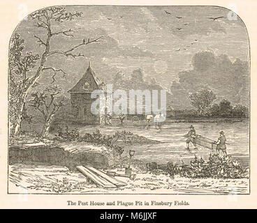 The Pest house and Plague pit, Finsbury Fields, London, England, The Great Plague of 1665 - Stock Photo