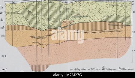 Abhandlungen zur geologischen Specialkarte von Preussen und den Thüringischen Staaten (1897) (16742839326) - Stock Photo