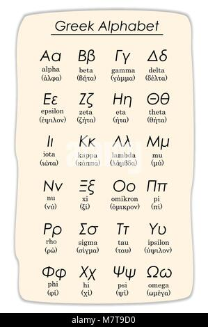 Greek Alphabet Vector With Uppercase And Lowercase Letters Stock