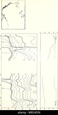 Collected reprints, Essa Institute for Oceanography (1966) (20672949971) - Stock Photo