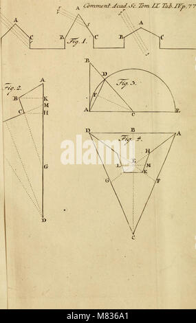 Commentarii Academiae scientiarum imperialis Petropolitanae (1737) (20478619470) - Stock Photo