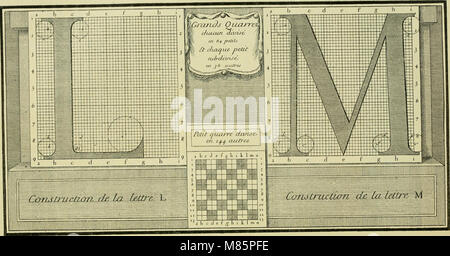 Débuts de l'imprimerie en France - l'Imprimerie nationale, l'Hôtel de Rohan (1905) (14781027992) - Stock Photo