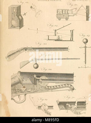 Encyclopædia britannica; or, A dictionary of arts, sciences, and miscellaneous literature (1810) (14580561030) Stock Photo