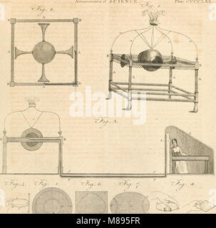 Encyclopædia britannica; or, A dictionary of arts, sciences, and miscellaneous literature (1810) (14766935512) Stock Photo
