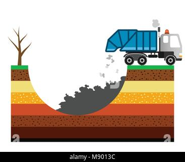 Environment pollution illustration with garbage truck. Poisoned soil. - Stock Photo