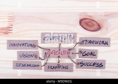 Growth Word Cloud written in cut out cartons and linked by some ropes on wooden background. - Stock Photo