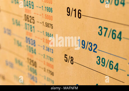 Fractional to decimal measurement size conversion chart yellowed from age covered in dust - Stock Photo