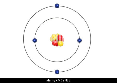 Bohr Model Of Beryllium Atom With Proton Neutron And Electron