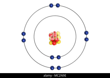 Bohr Model Of Neon Atom With Proton Neutron And Electron Science