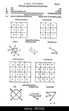 Magic Symbols Magic Squares Saturn The Tabula Saturni Or Magic