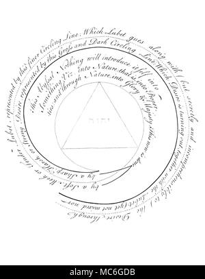 SYMBOLS - OCCULT ART - ROSICRUCIANS - SPIRALS One of a
