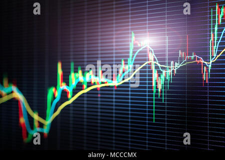 Stock market candles bars graph. Selective focus. Price trend, stock market or stock exchange trading theme - Stock Photo