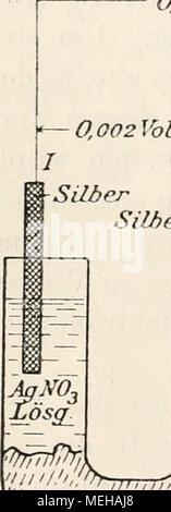 . Die Entstehung elektrischer Ströme in lebenden Geweben und ihre künstliche Nachahmung durch synthetische organische Substanzen; experimentelle Untersuchungen . Fig. 7 0,590 Volt- duktion zu Silber beim Einschmelzen zu vermeiden), dann wurde in den einen Schenkel eine 7,^0 molek. AgNO^-Lösung gegeben, während der andere Schenkel mit an AgCl gesättigter KCl-Lösung gefüllt wurde. Das Leitvermögen der Anordnung Silber reichte aus, um mit Hilfe eingesenkter Silber drahte schon bei gewöhnlicher Temperatur gut meÃbare Efi'ekte zu er- halten. Es wurde ferner festgestellt, daà eine erheblich - Stock Photo