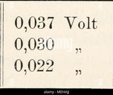 . Die Entstehung elektrischer Ströme in lebenden Geweben und ihre künstliche Nachahmung durch synthetische organische Substanzen; experimentelle Untersuchungen . 0,034 Volt 0,036 , 0,038 â Gesamtänderung von 7io ^^^ Vis 0,089 Volt i 0,108 Volt Allerdings zeigt die Lezithinmischung das Anwachsen des Kon- zentrationseffektes nicht ebenso wie das physiologische Objekt. In dieser Beziehung fällt ein Vergleich mit ölsäurehaltigen Mischungen gün- stiger aus. 107o Ãlsäure mit Guaiakol gem. Apfelschale (zum Vergleich) ^2 gegen 'Ao molek. KCl -Lösung 0,028 Volt 0,020 Volt VlO /so ., 0,028 55 0 - Stock Photo