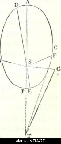 . Dictionnaire des sciences mathématiques pures et appliquées . - Stock Photo