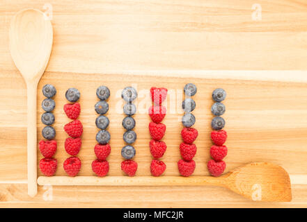 Statistical graph made of kitchen spoons, fresh blueberries and raspberries on a brown wooden cutting board - Stock Photo
