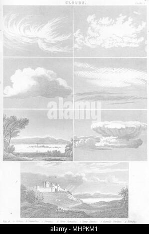 CLOUDS. Cirrus; Cumulus; Stratus; Cirro; Cumulo; Nimbus 1880 old antique print - Stock Photo