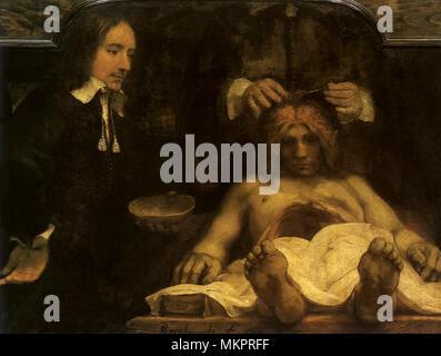 The Anatomy Lesson Of Doctor Joan Deyman Rembrandt Harmensz Van
