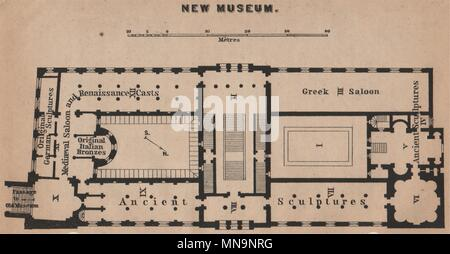 NEW MUSEUM. NEUES MUSEUM floor plan. Berlin karte. BAEDEKER. SMALL 1900 map - Stock Photo