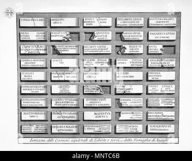 Français: Plusieurs inscriptions romaines: Première colonne, de haut en bas: C(aio) Iulio Dio l(iberto) dec(urioni), CIL VI, 4066; Mena / Liviae l(ibertus) / a veste // Clodia / Helena / coniux, CIL VI, 4043; C(ai) Iuli Euthychi / et Quintiliaes(!) Auraes(!) / immunium, Epigraphik Datenbank rectifie Eutychi en Euthychi et Quintilliaes en Quintiliaes, CIL VI, 4087; Gemina l(iberta) Augustae / ornatrix / Irene l(ibertae) suae dat olla(m), CIL VI, 3994; Ti(berius) Iulius [---] / Mama [---] / decurio [---], CIL VI, 4069; Chrysarium Liviae l(iberta) / Hermae f(ilio) suo dat / ollam, CIL VI, - Stock Photo