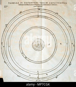. English: TABLE IV, Showing the true extent of the celestial spheres, and of the spaces between them, according to the numbers and opinion of Copernicus . 1621, reprint of 1596 edition.   Johannes Kepler (1571–1630)   Alternative names Johannes Keppler; Ioannis Keppleri  Description German mathematician, astronomer and astrologer  Date of birth/death 27 December 1571 15 November 1630  Location of birth/death Imperial Free City of Weil der Stadt Regensburg  Work period before 1594 to 1630  Work location Austria; Denmark; Germany; Prague;  Authority control  : Q8963 VIAF:41842150 ISNI:00 - Stock Photo