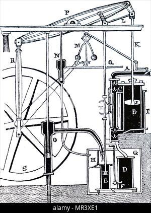 James Watts Scottish Engineer 1736 1819 Who Developed The Steam