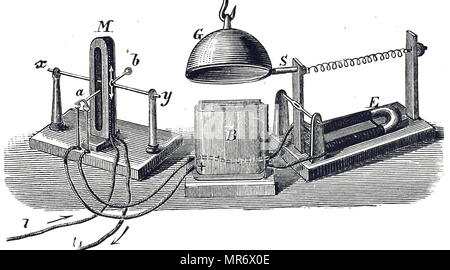 Engraving depicting Charles Wheatstone's relay, which enabled the electric telegraph to be used over long distances. Charles Wheatstone (1802-1875) an English scientist and inventor. Dated 19th century - Stock Photo