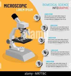 The concept of biomedical science with 5 step processes of microscope inspection methods, Vector illustration - Stock Photo