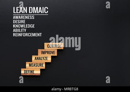 LEAN DMAIC business improvement concept. wooden step with text define, measure, analyze, improve and control with copy space - Stock Photo