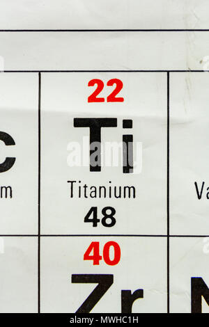 Periodic Table Of The Element Titanium Stock Photo 78489517 Alamy