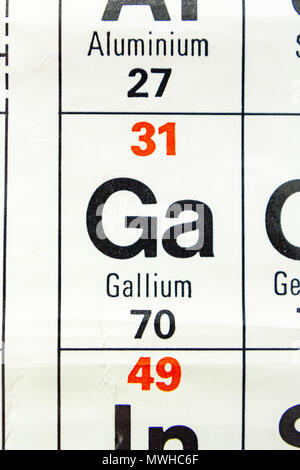 The Element Gallium Ga As Seen On A Periodic Table Chart As Used