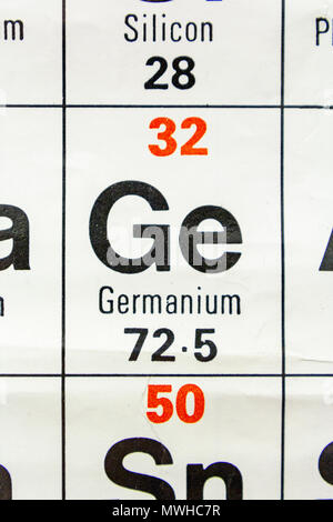 Germanium Chemical Element Stock Vector Art Illustration Vector