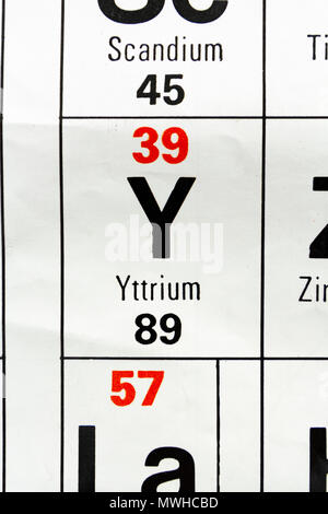The Element Yttrium Y As Seen On A Periodic Table Chart As Used In