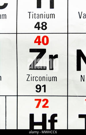 Zirconium chemical element periodic table science symbol stock photo the element zirconium zr as seen on a periodic table chart as used in urtaz Gallery