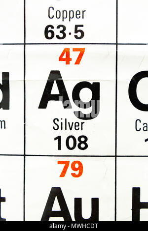 Silver ag chemical element periodic table 3d render stock photo the element silver ag as seen on a periodic table chart as used in urtaz