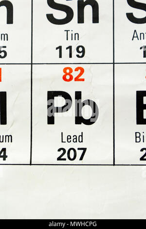 Lead chemical element periodic table science symbol stock photo lead chemical element periodic table science symbol the element lead pb as seen on a periodic table chart as used in urtaz Images