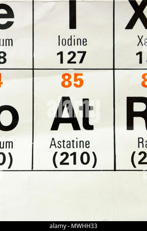 Astatine chemical element periodic table science symbol stock photo astatine chemical element periodic table science symbol stock photo 173329282 alamy urtaz Image collections